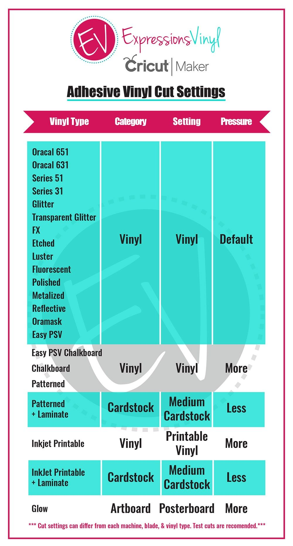 Machine Settings | cricut tips and tricks | Cricut, Vinyl