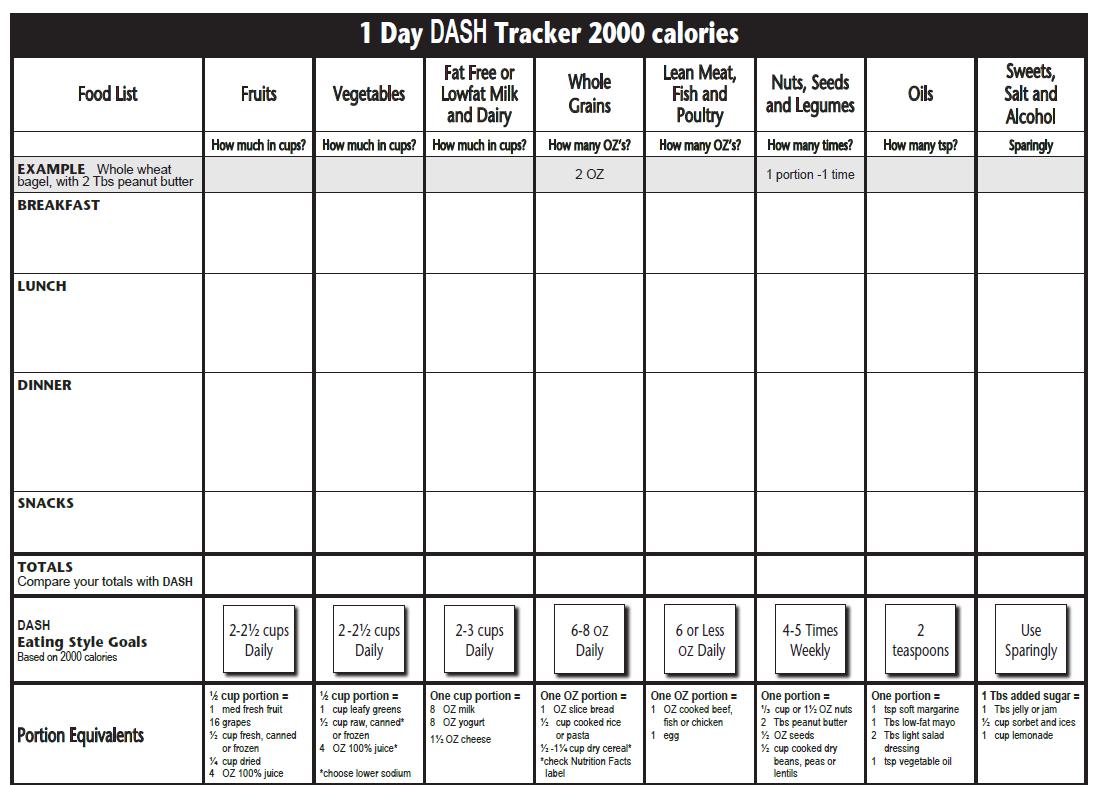Meal Tracker Worksheet The Best Worksheets Image