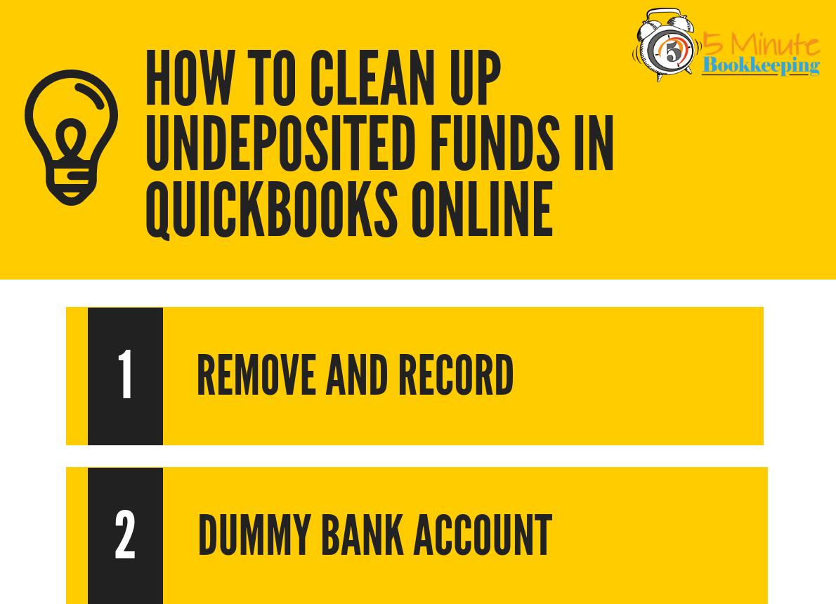 Tips Cara Menggunakan Quickbooks Terbaru