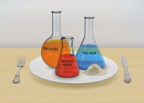 Еда для жизни!: Пищевые добавки там, где Вам и не снилось...