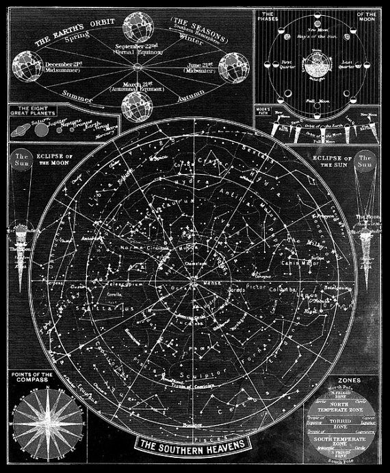 Large Southern Constellations Star Chart Print In Black And White