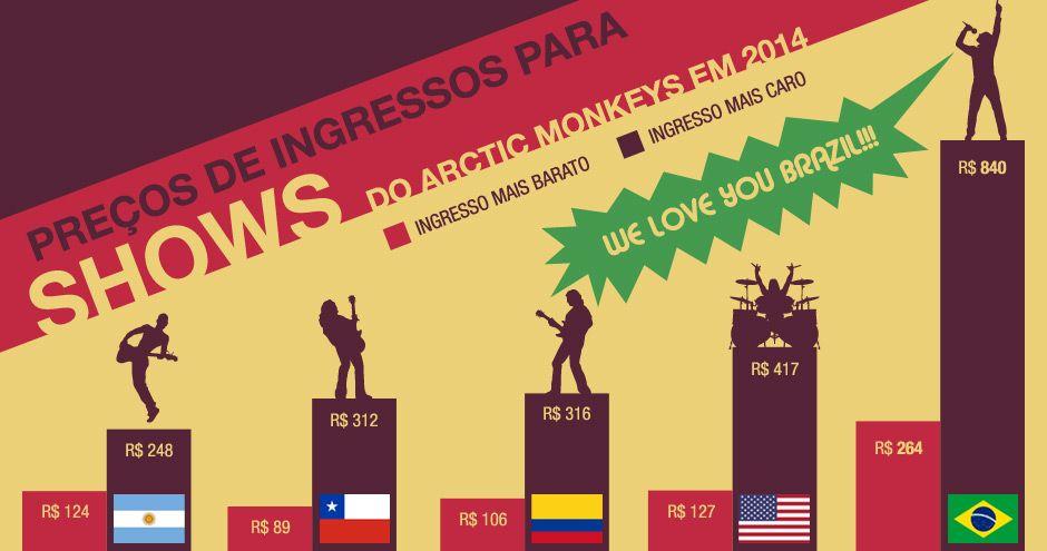 Por que as bandas internacionais adoram fazer shows no Brasil