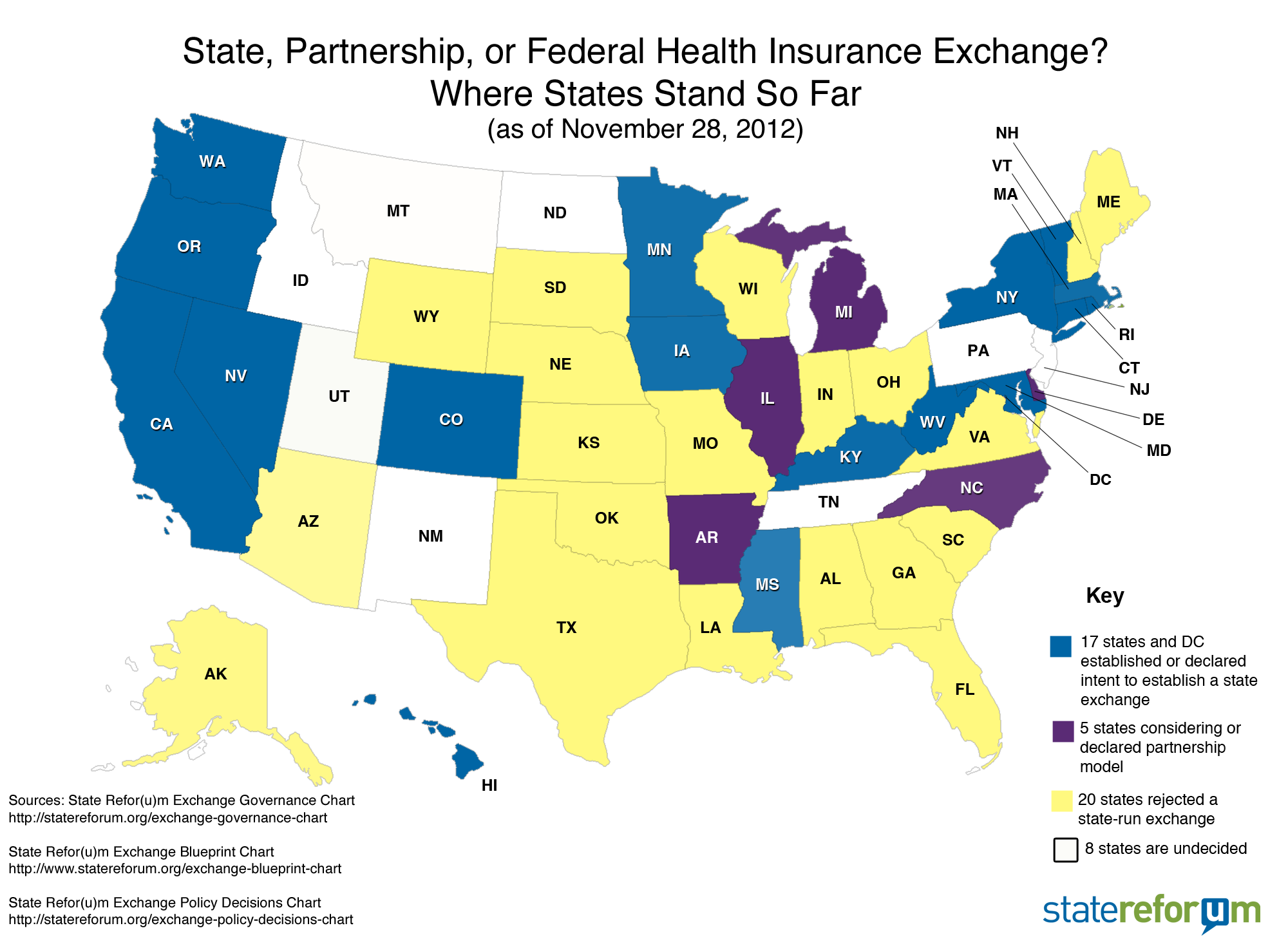 Health Insurance Exchange State By State Status Map As Of Nov 28