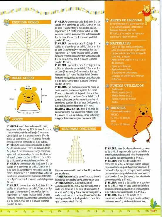 25 Crochet Gorros para Niños | REVISTAS | Pinterest | Gorros, Para ...