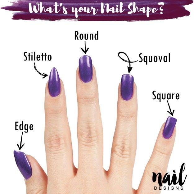 What's your nail shape? Know your shapes: Edge, Stiletto, Round, Squoval,  Square... Check out more Manicure Hacks at NailDesigns.com - 36 Amazing Manicure Hacks You Should Know Nails Pinterest