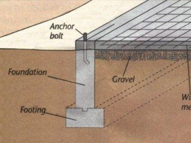 Site Concretenetwork Com Construction Information