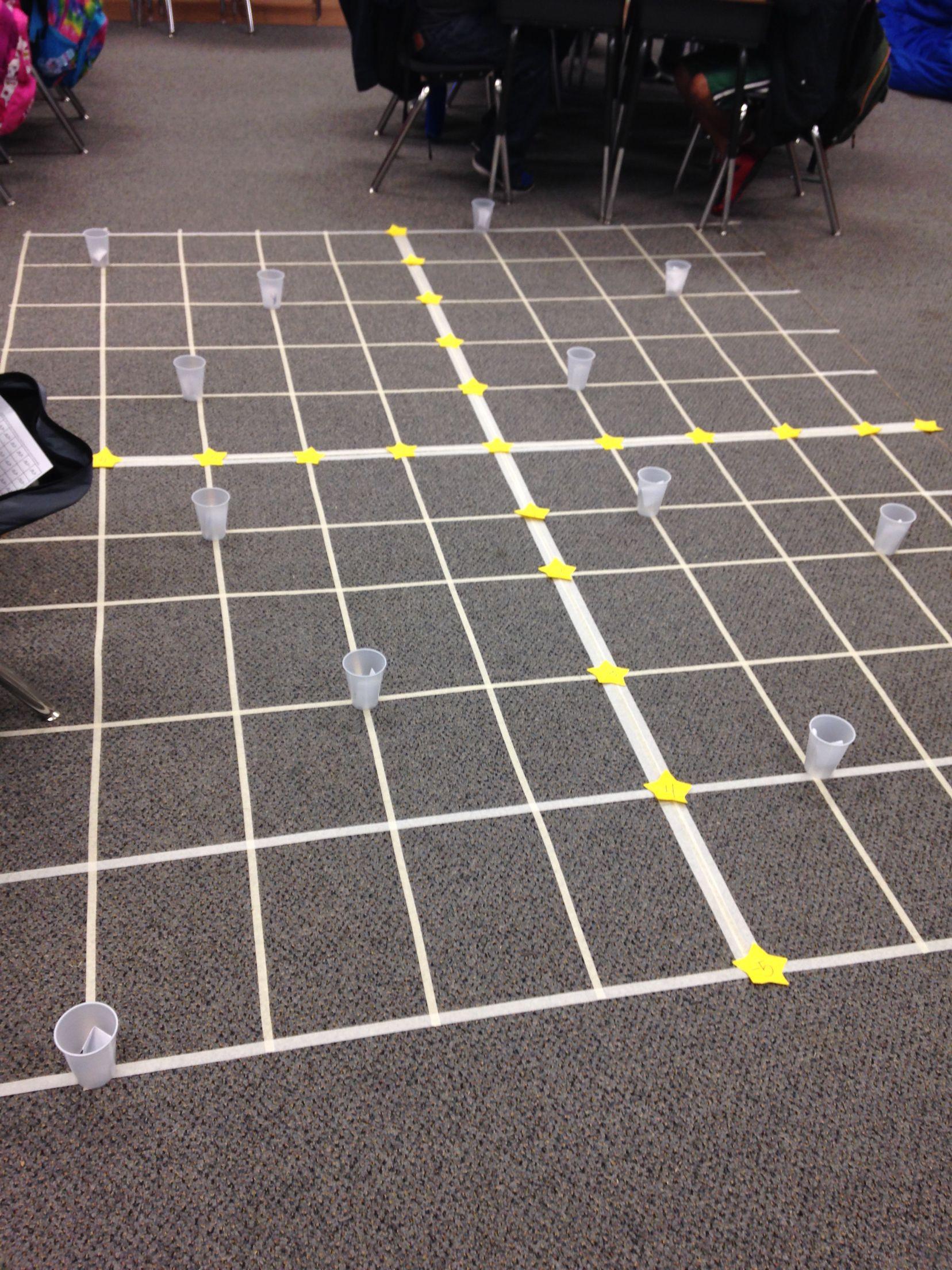 Coordinate plane lesson coordinate plane coordinates