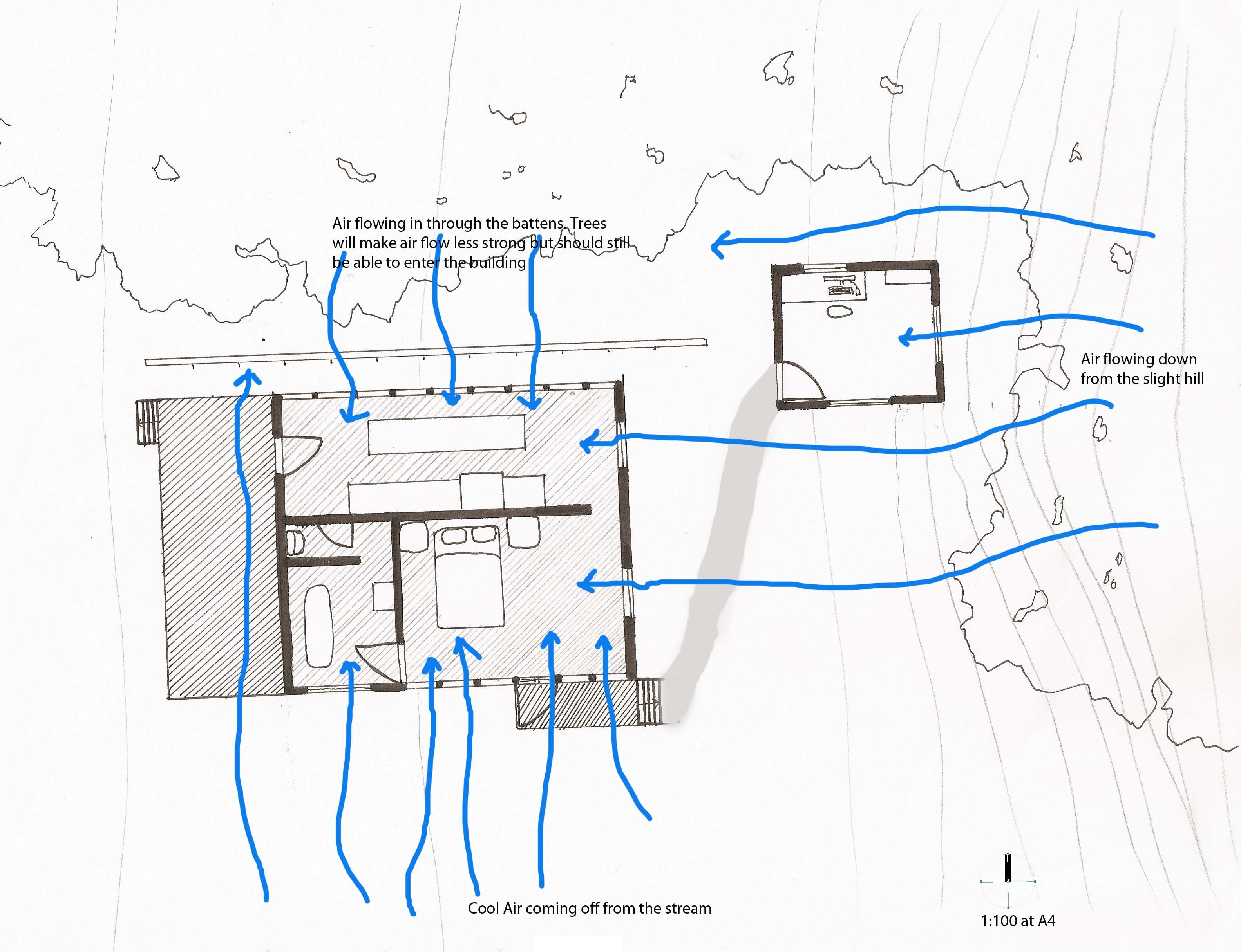 Wind Paths Site Analysis Sun Path How To Plan