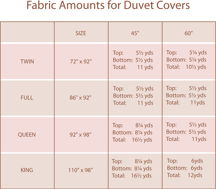 Duvet Measurements For Central Square Diy Duvet Duvet Cover Diy