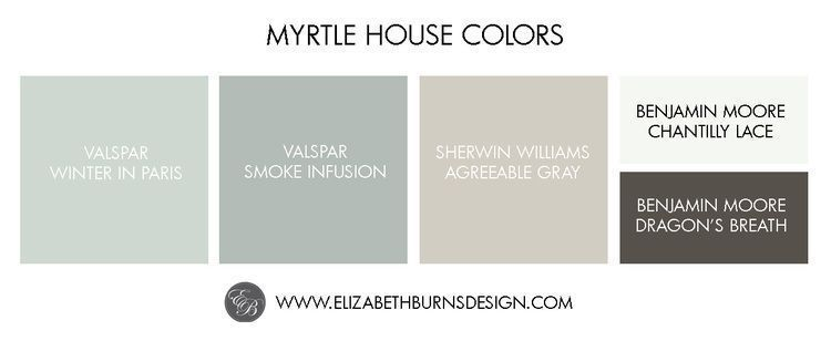 Elizabeth Burns Design | Myrtle House Color Palette: Valspar Winter in Paris, Valspar Smoke Infusion, Sherwin Williams Agreeable Gray, Benjamin Moore Chantilly Lace, Benjamin Moore Dragon's Breath #sherwinwilliamsagreeablegray Elizabeth Burns Design | Myrtle House Color Palette: Valspar Winter in Paris, Valspar Smoke Infusion, Sherwin Williams Agreeable Gray, Benjamin Moore Chantilly Lace, Benjamin Moore Dragon's Breath #sherwinwilliamsagreeablegray Elizabeth Burns Design | Myrtle House Color Pa #sherwinwilliamsagreeablegray