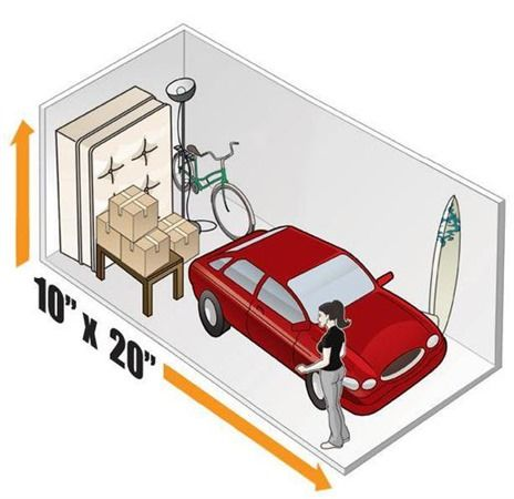 Silverdale Self Storage Storage Tips Storage Unit Sizes Self Storage Self Storage Units