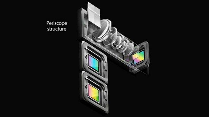 Xiaomi patent reveals periscope camera in the works for
