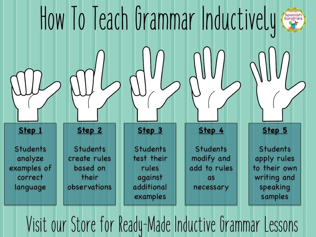 English To Spanish: How To Teach Grammar Inductively …