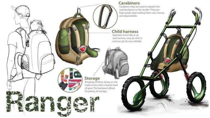 Ranger Stroller By Riley Iakovidis At Coroflot Com Stroller Industrial Design Sketch Travel Stroller