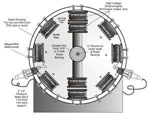 e709c8ae3a7 Aquí están los planos para montar un motor electromagnético