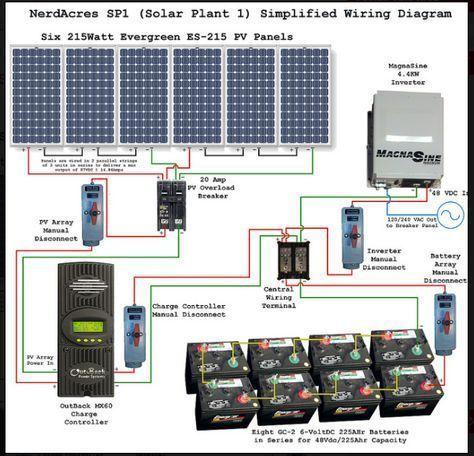 Solar Power System Wiring Diagram EEE COMMUNITY Solar