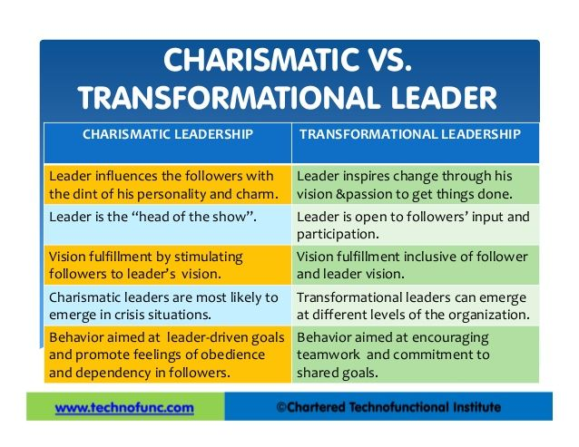 charismatic and transformational leadership in organizations