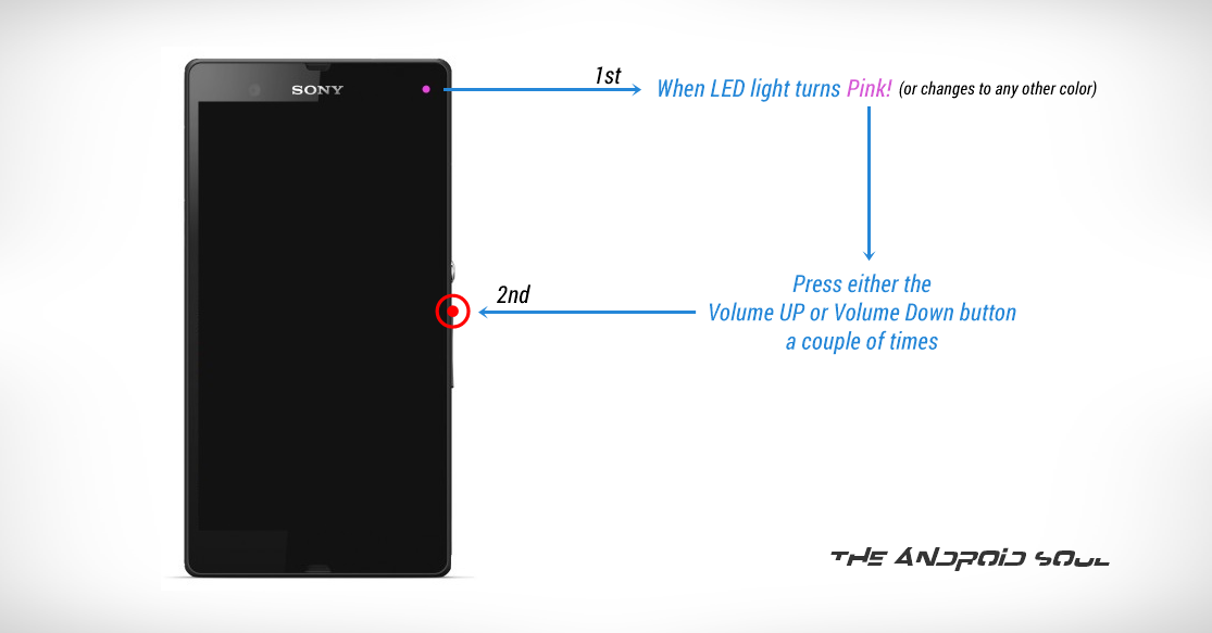 How To Boot Into Sony Xperia Sp Recovery Mode