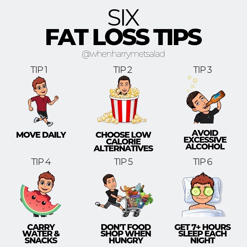 The Best Fat Loss Workout For Guys To Shred Fat An