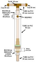 bomba de água manual 3