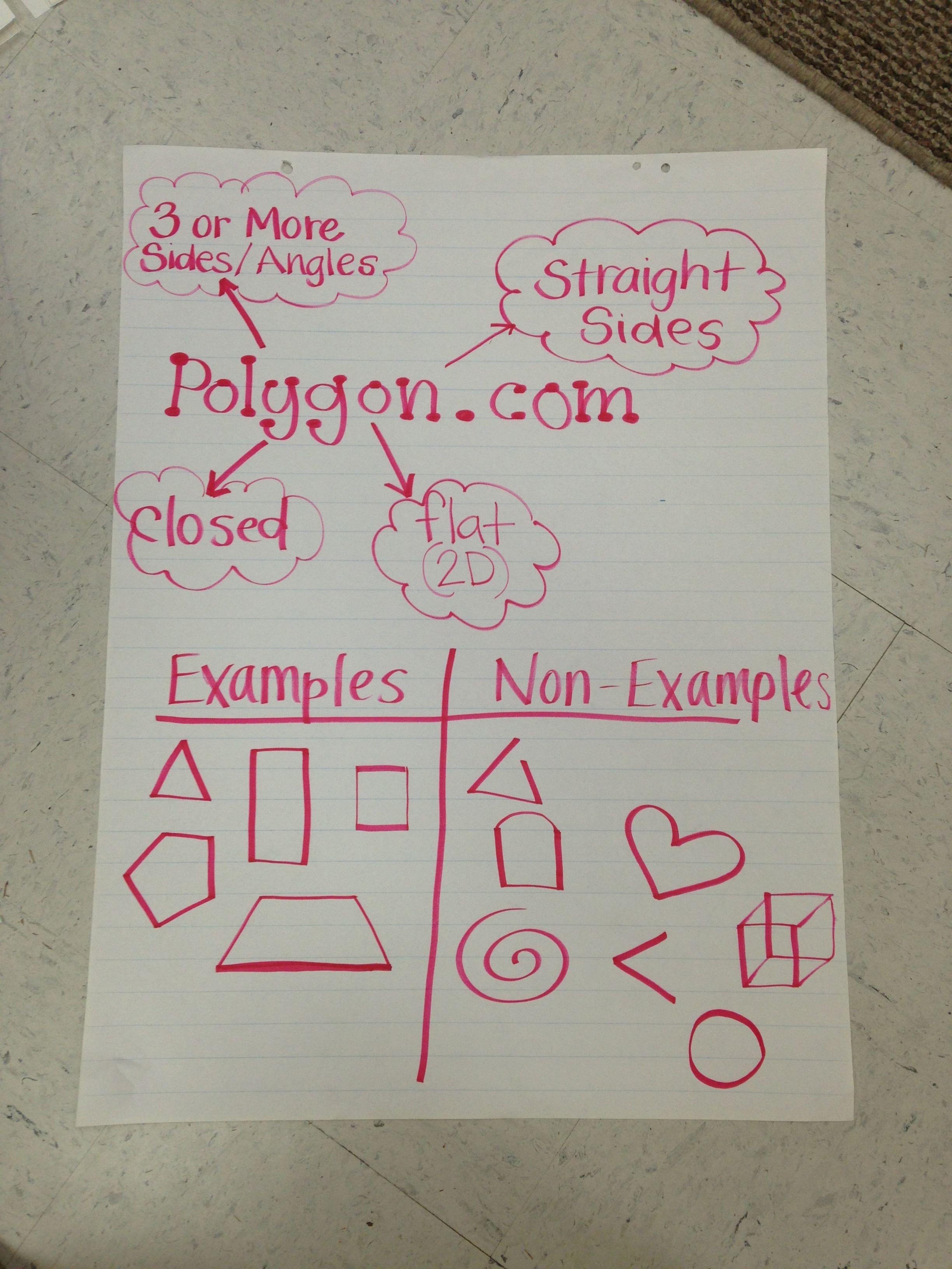 Polygons Third Grade