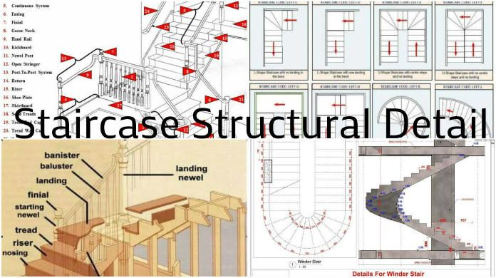 Structural Details That Are Obligatory Elements Of The Stair Construction  Plans Are Showing The Main Infou0027s