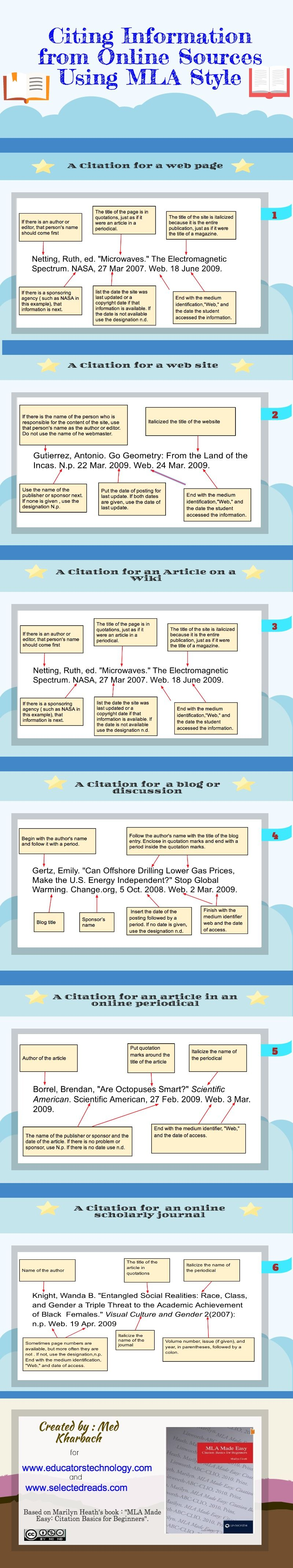 Excellent classroom poster on how to cite information from excellent classroom poster on how to cite information from internet educational technology and mobile learning ccuart Images