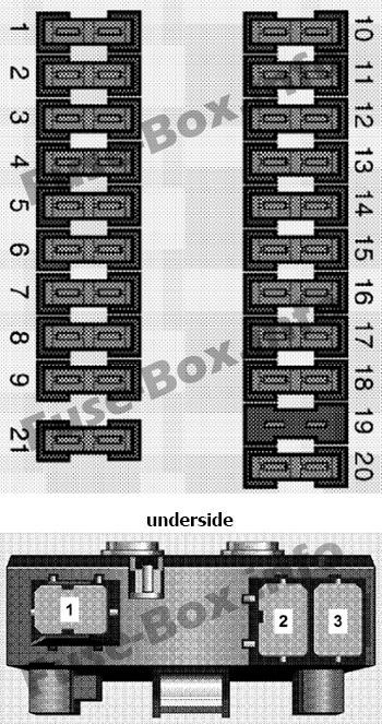 Instrument panel fuse box diagram Dodge Sprinter (2002