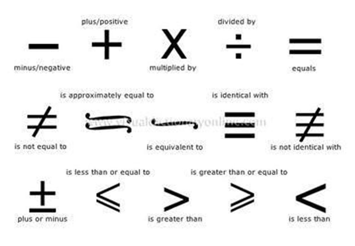 Symbols In English Materiale X Scuola Pinterest Symbols