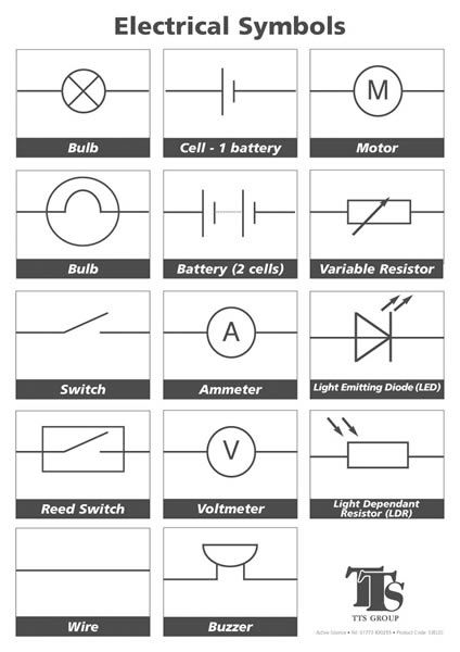 Symbols Associated With Electricity
