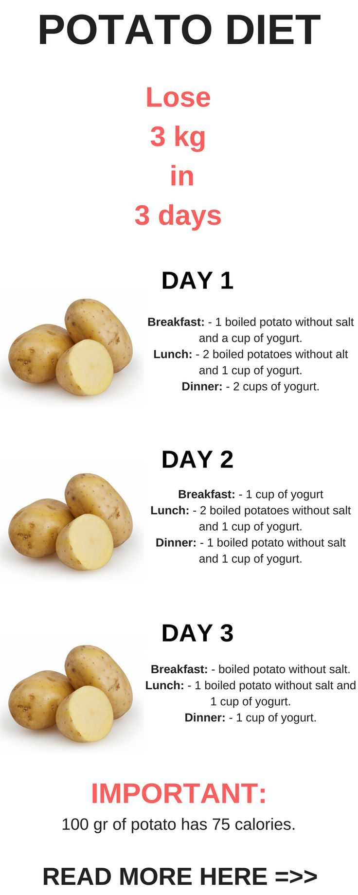 Potato Diet | diet planing in 2019 | Potato diet, Egg diet, Detox diet plan