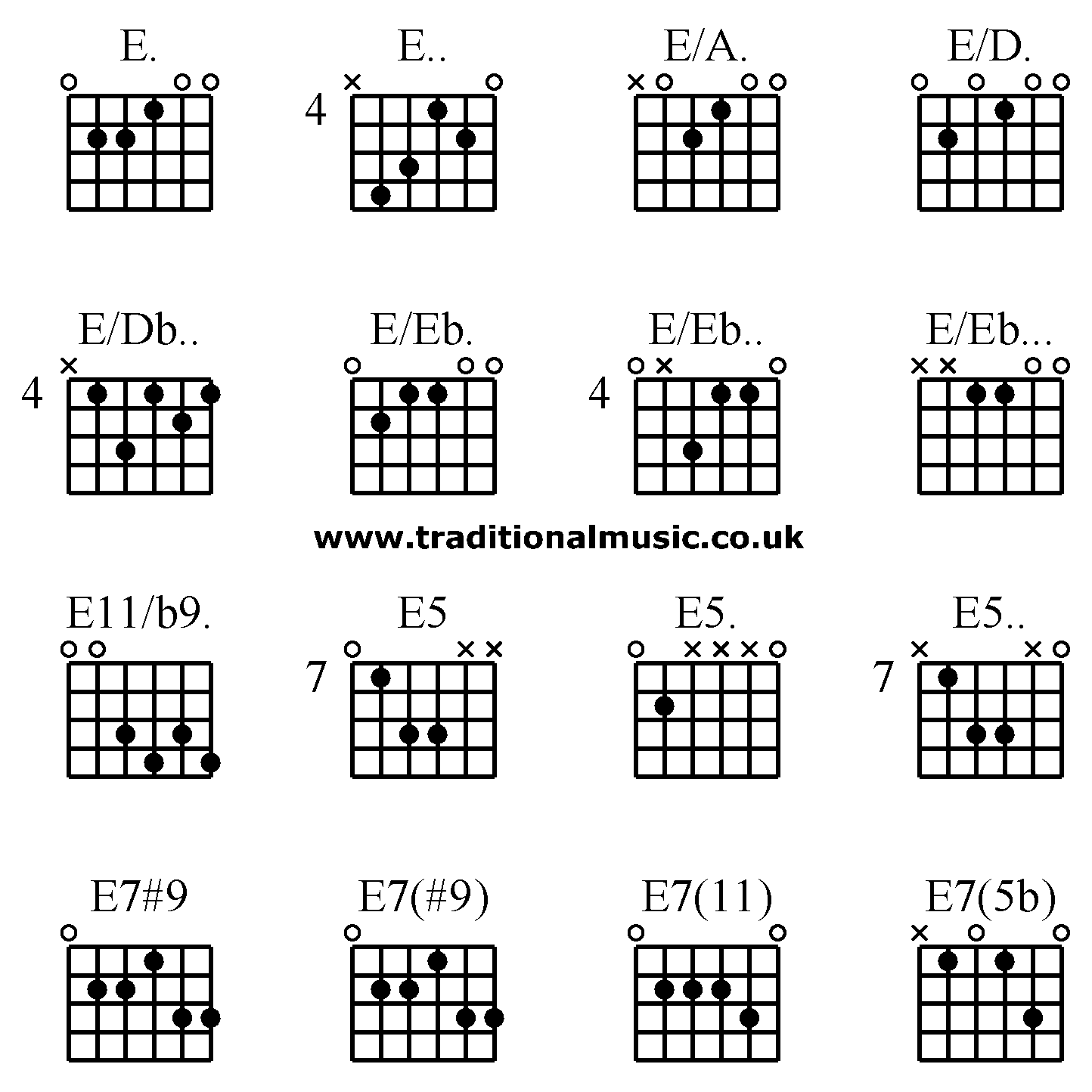 Advanced guitar chords:E. E.. E/A. E/D. E/Db.. E/Eb. E/Eb