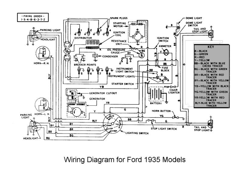 71df311eeaca7e803d5a81155dfb4975 ford truck wiring diagrams 1935 flathead electrical wiring Ford Model T at soozxer.org