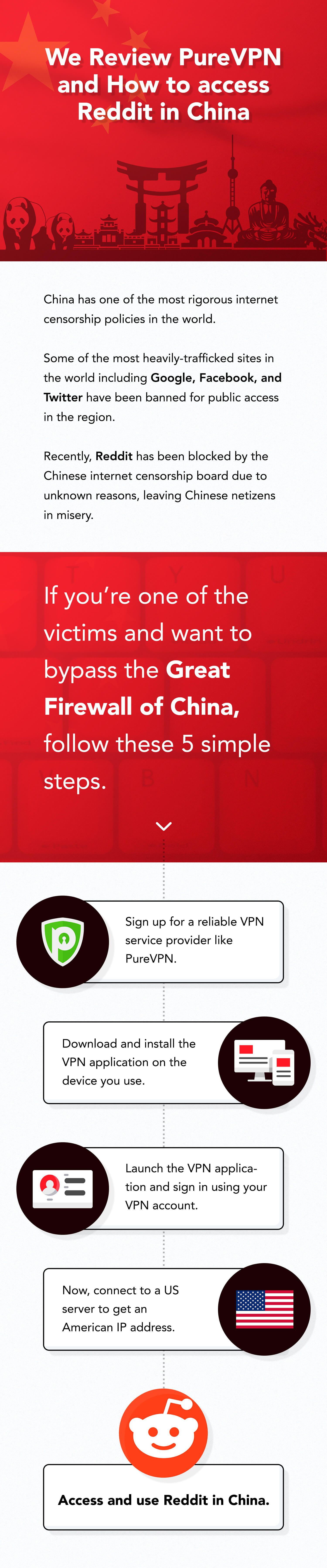 71df6357a033797c68fb6a732126a790 - Vpn That Can Connect To China
