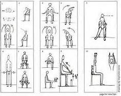 image result for posterior total hip replacement exercises