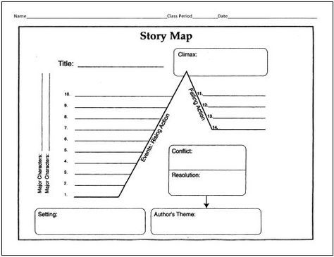 Language arts graphic organizers: story maps, double entry