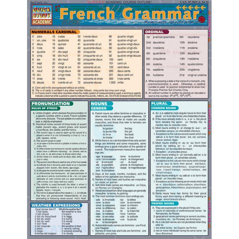French Grammar Laminate Reference Chart - Walmart.com