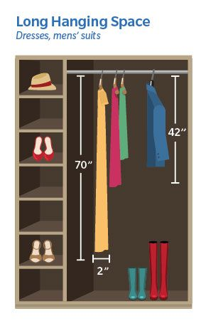 DIY Closet Remodeling Tips From Professional Designers Who Plan  Picture Perfect Closet Renovations.