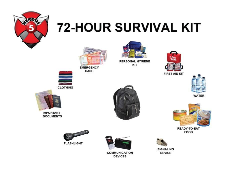 72 Hour Survival Kit RescuePH ReliefPH