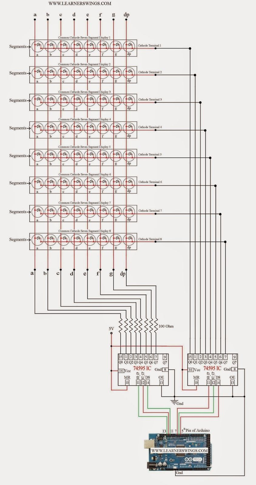 hight resolution of seven segment leds cluster with mega incl code and very detailed description
