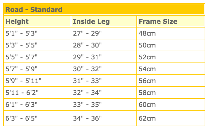 road bike frame size chart for height: Bike size chart workout pinterest bike reviews and cycling