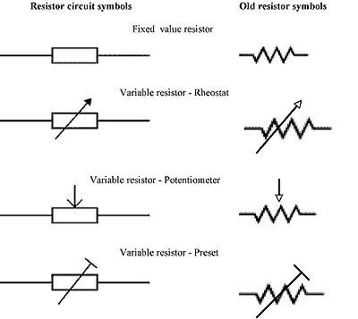 Resistor Circuit Symbols | Knowledge | Pinterest