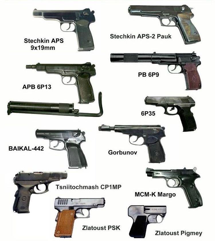Pistolas Rusas | guns | Pinterest | Pistola y Rusas