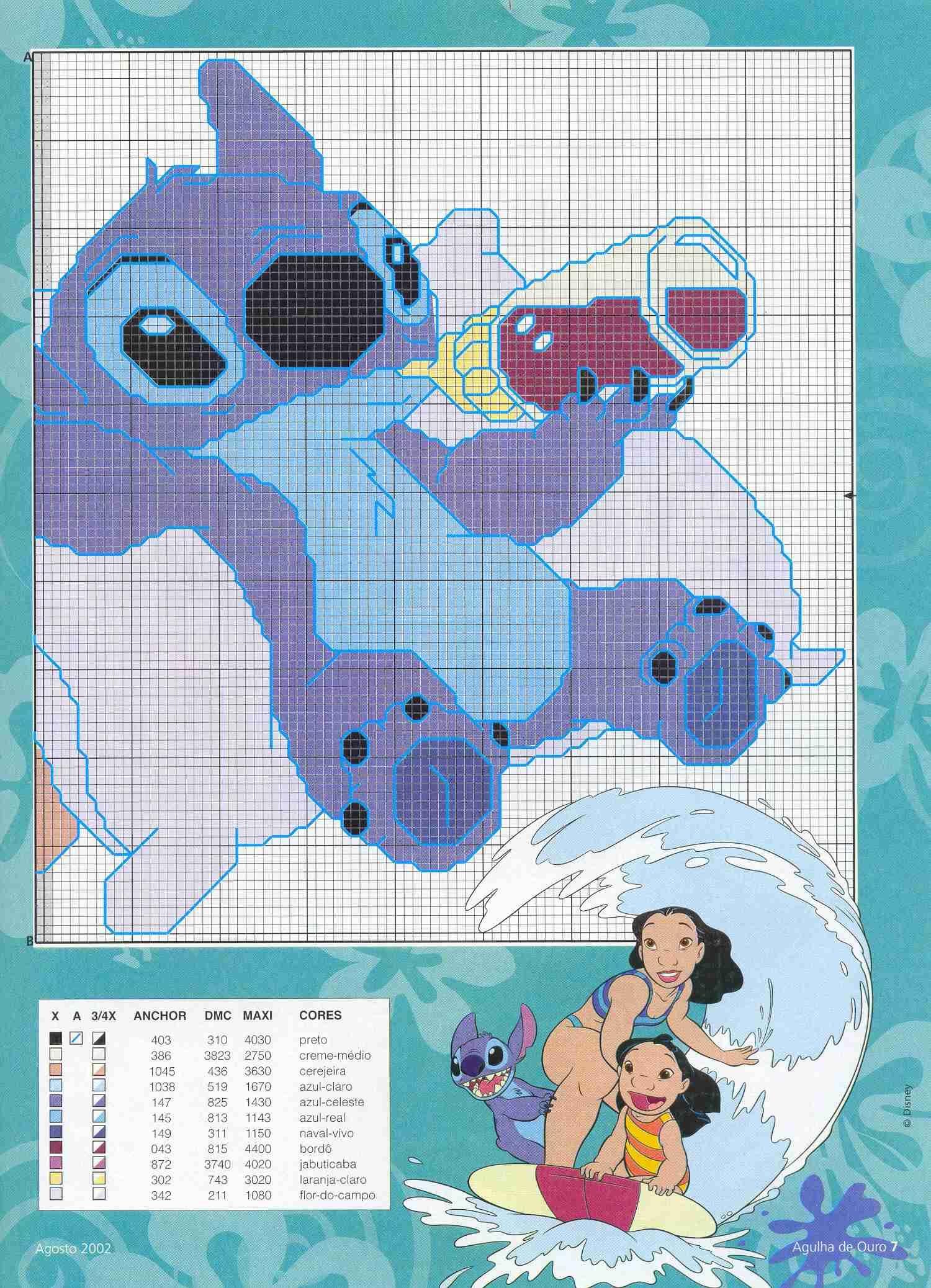 Lilo E Stitch Stitch Cross Stitch Cross Stitch Patterns Lilo