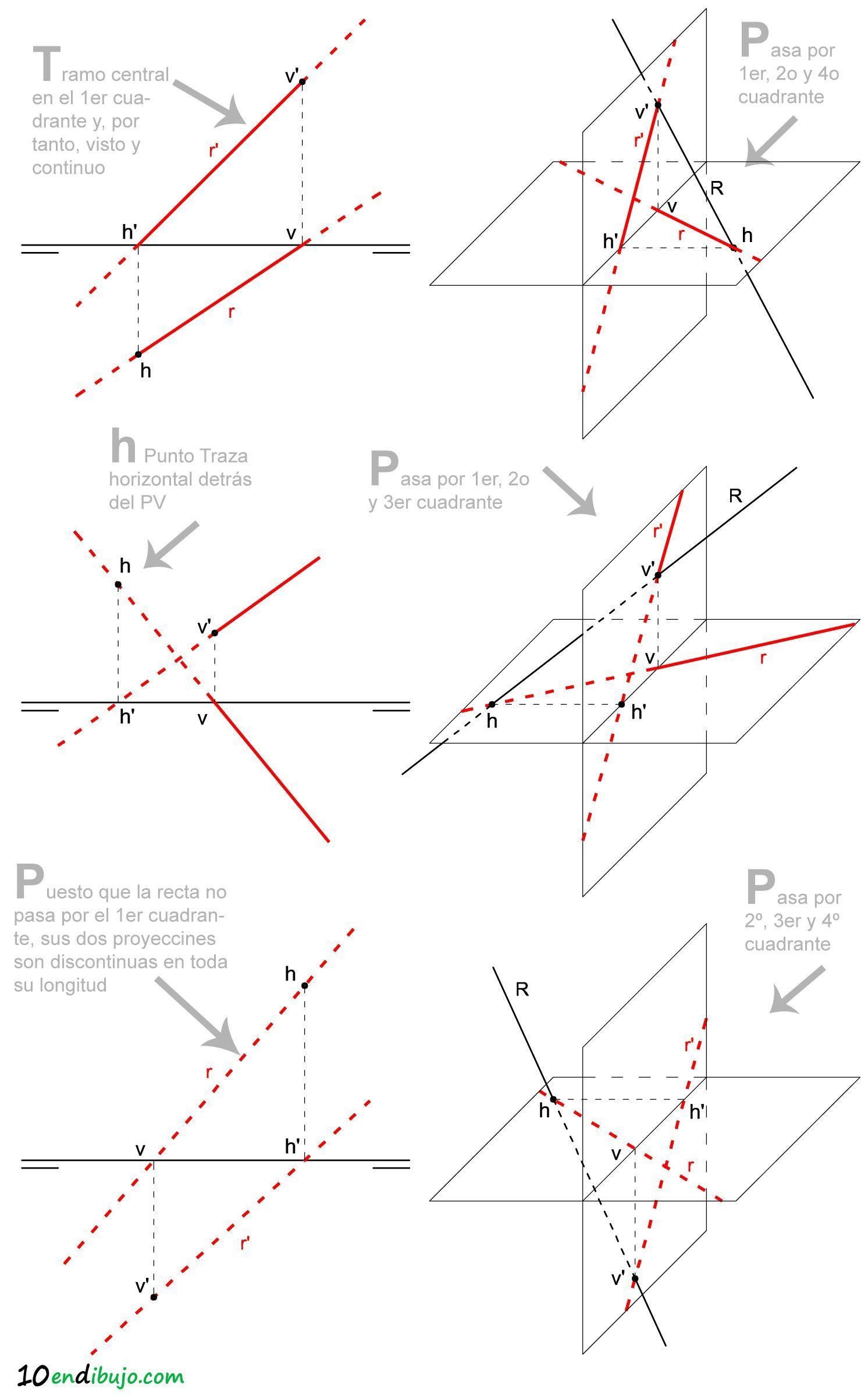 Dibujo Tecnico Bachillerato Recta Oblicua Tecnicas De Dibujo Geometria Descriptiva Dibujo Tecnico Bachillerato