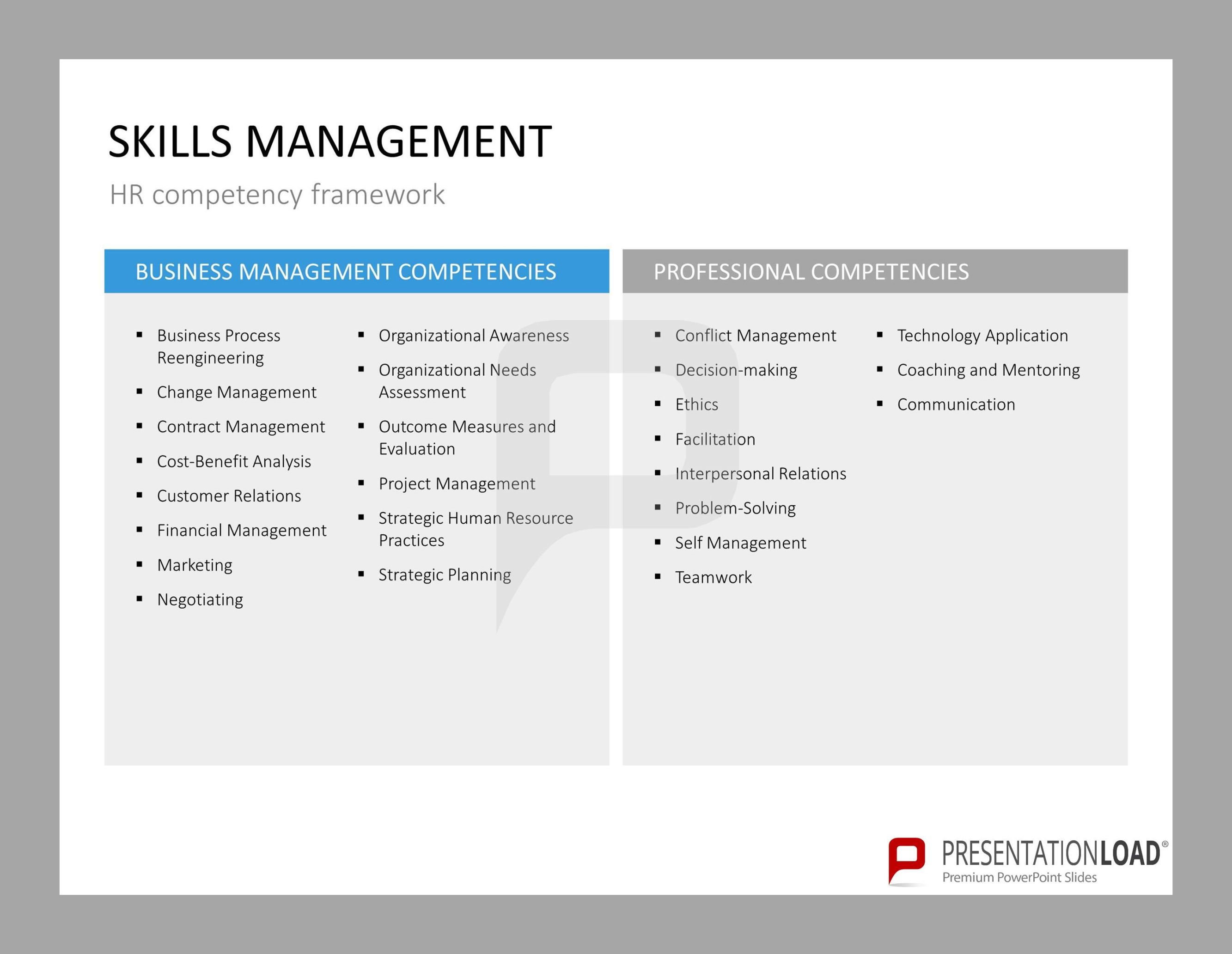 SKILLS MANAGEMENT HR competency framework: BUSINESS MANAGEMENT
