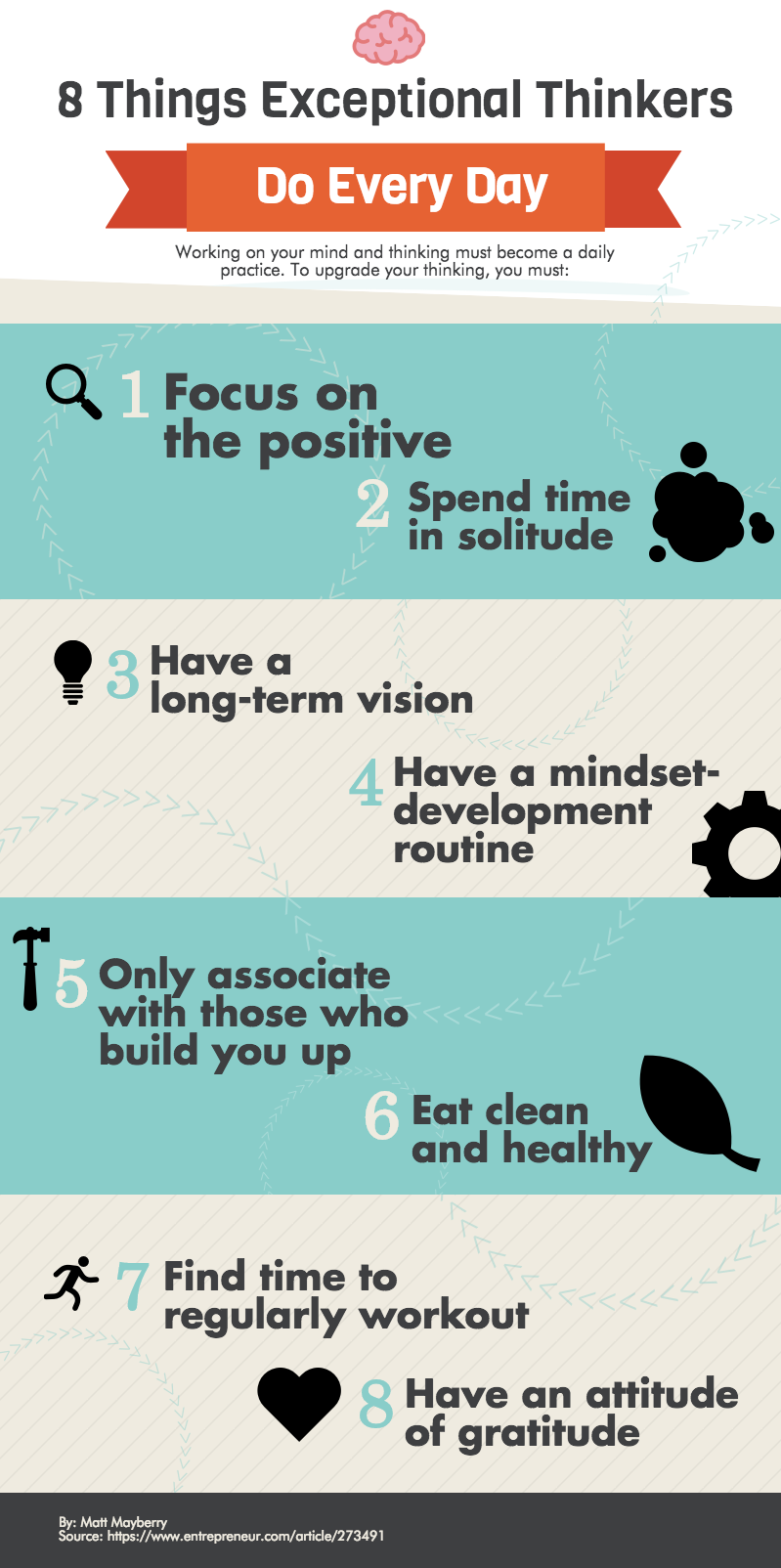 8 Things Exceptional Thinkers Do Every Day   Entrepreneur Quotes ...