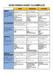 English worksheet: VERB TENSES CHART TO BE COMPLETED | Reading ...