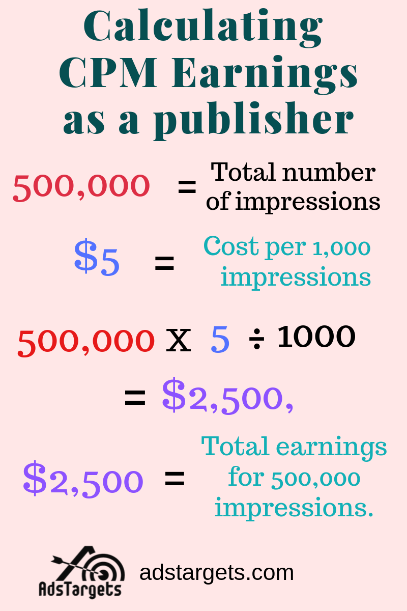 As a publisher, it is crucial you understand how to