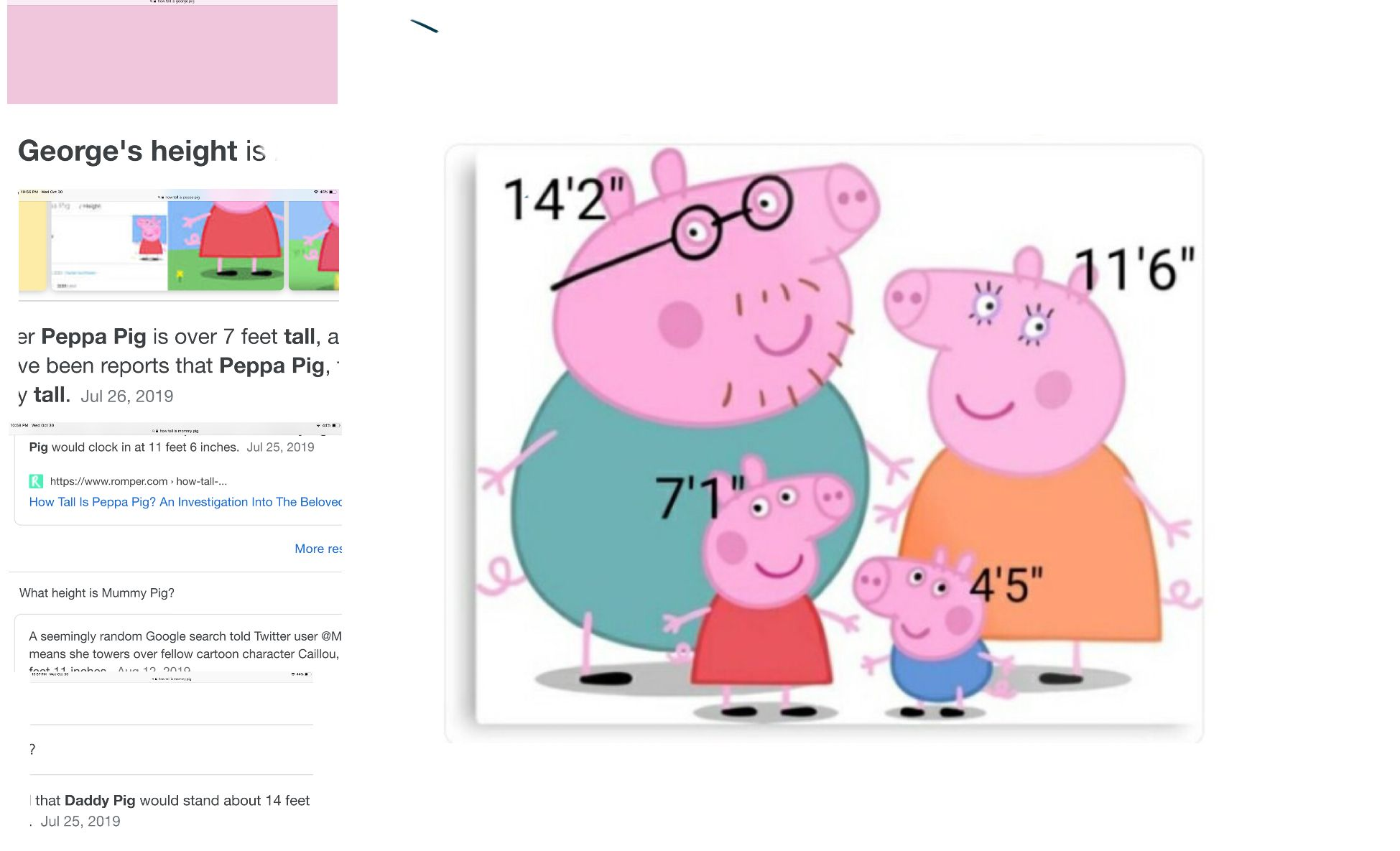 Ahh Lol When You Google Each Of The Peppa Pigs Families Height They Are So Tall You Can Confirm This Yourself Oh Peppa Pig Family Peppa Pig Pig Memes